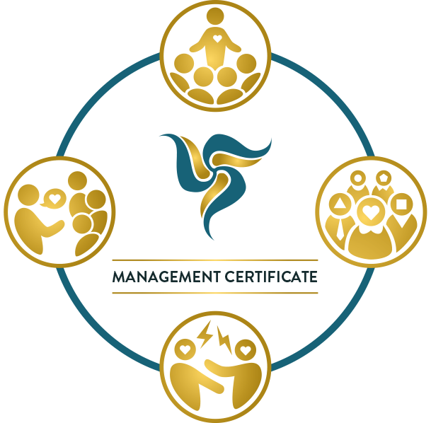 Management Certificate Program Modules